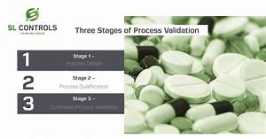 the 3 stages of process validation explained sl controls