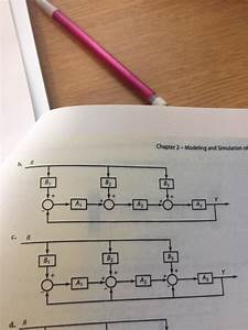 Solved  Use Block Diagram Manipulations To Compute The Tra