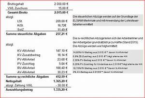 Abrechnung Minijob 2015 : buchen der personalkosten mit der bruttomethode ~ Themetempest.com Abrechnung