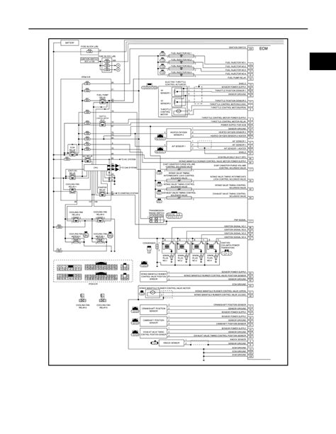 nissan x trail ecu wiring diagram wiring diagram and schematics