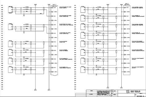 control panels horlick