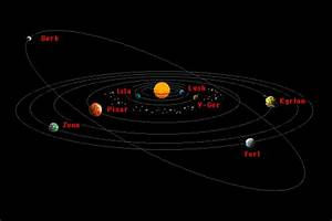 Our Solar System Orbits Ellipse (page 4) - Pics about space