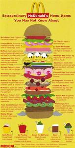 McDonald's Menu Items You Didn't Know About [Infographic ...