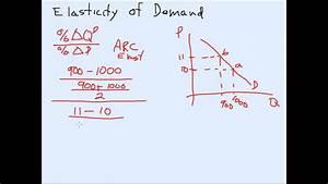 Elasticity Formula Calculating The Arc Elasticity Of Demand Youtube