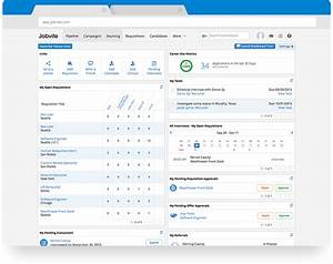 leading recruiting software and applicant tracking system With ats software
