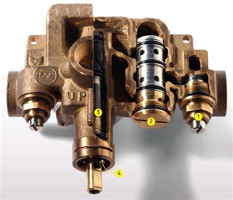 moen kitchen faucet repair diagram moen shower faucet provides no cold water only z car