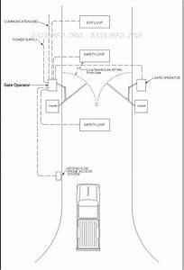 Diy Swing Gate Opener Installation Drawing