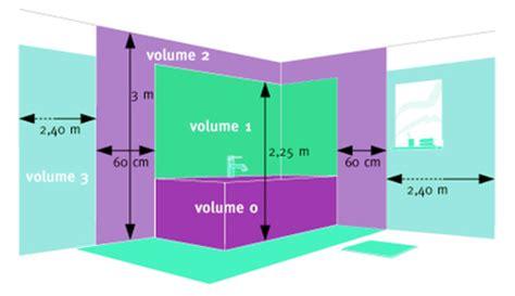 volume salle de bain nfc 15 100 installation electrique electricit 233 norme 233 lectriques volumes salle de bain