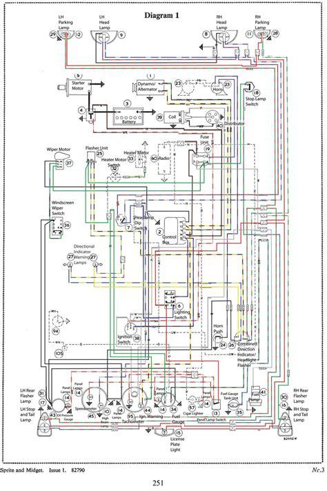 mk3 sprite wiring diagram healey sprite mg
