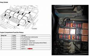 How Common Is The P1367 Fault Code  Xjr 1998   - Jaguar Forums