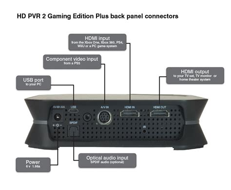 Back Of Pc Diagram by Hauppauge Hd Pvr 2 Gaming Edition Plus Product Description