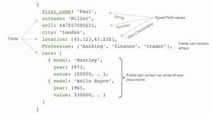 Getting started with python and mongodb dzone database for Mongodb json documents