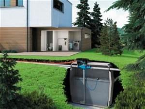 Cuve Eau De Pluie Enterrée : cuve eau de pluie waterfix ~ Edinachiropracticcenter.com Idées de Décoration