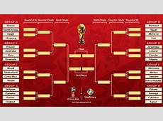 World Cup 2018 fixtures Daily Schedule SBAT