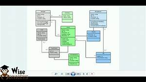 Create Class Diagram Using Staruml