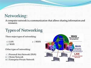 Computer network assignment 2019-05-29 21:34