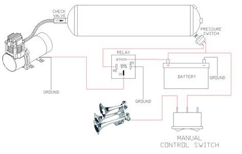 trumpet air horncompressor hosegal tank db train