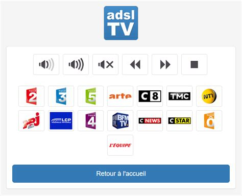 Les Options D'adsl Tv / Fm