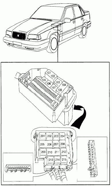 Volvo 850 Fuse Box Location by схема предохранителей и реле Volvo 850 187 схемы
