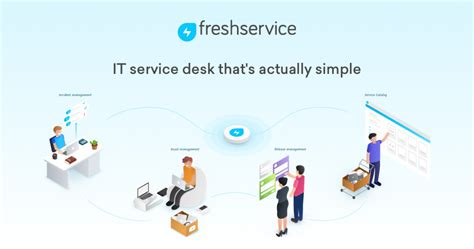 es  service desk de ti  hace  service desk