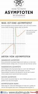 Abitur Berechnen : spickzettel f r asymptoten ein weiterer punkt f r die kurvendiskussion im mathe abitur ~ Themetempest.com Abrechnung