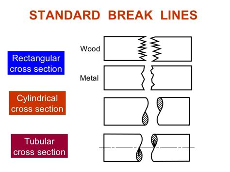 what conventions are associated with section lines engineering drawing chapter 10 convention in section