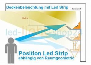 Led Indirekte Deckenbeleuchtung : led strip bei deckenbeleuchtung led strip montieren richtig planen wir geben tipps ~ Watch28wear.com Haus und Dekorationen