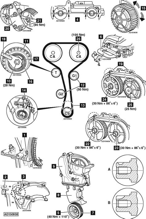 replace timing belt  scenic