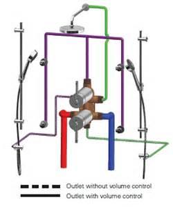 installing delta kitchen faucet tub spout diverter diagram tub free engine image for