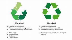 What is Upcycling? How is it different from Recycling