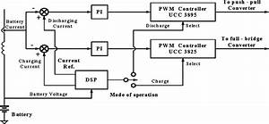 Control Block Diagram For The Bidirectional Dc