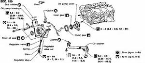 Does The Engine Have To Be Removed To Replace The Oil Pump