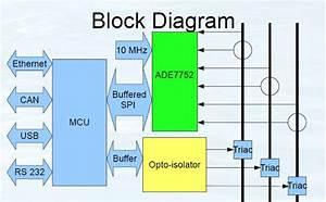 Block Diagram Of Intelligent Electronic Switch