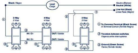 Leviton Decora 4 Way Switch Diagram by 5604 2w 15 Decora Rocker 4 Way Ac Switch In