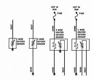 O2  Oxygen Sensors  Service