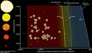 Astronomers pinpoint 'Venus Zone' around stars