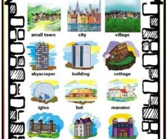 types  houses picture dictionary