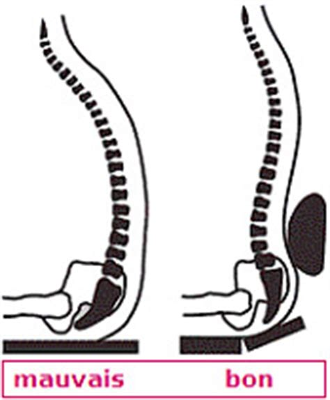 siege assis debout ergonomie du poste de travail par arbet aménagement