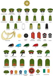 Ireland - Army Rank Insignia