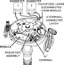 chevy 305 engine diagram chevy image wiring diagram similiar chevy 305 diagram keywords on chevy 305 engine diagram
