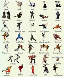 Pin Karate Stances Martial Arts Database on Pinterest