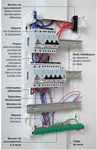 Schema Cablage Tableau Electrique Maison : les 25 meilleures id es de la cat gorie tableau electrique ~ Dailycaller-alerts.com Idées de Décoration