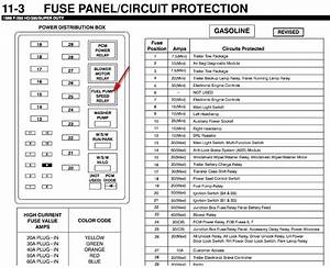 Fuse Panel Diagram 1999 Ford F3500
