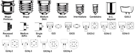 5 light bulb socket sizes chart mac resume template