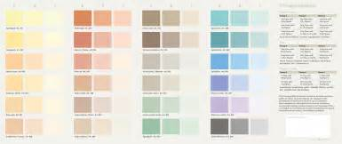 schlafzimmer ideen braun beige wandfarbe innen farbpalette speyeder net verschiedene ideen für die raumgestaltung inspiration