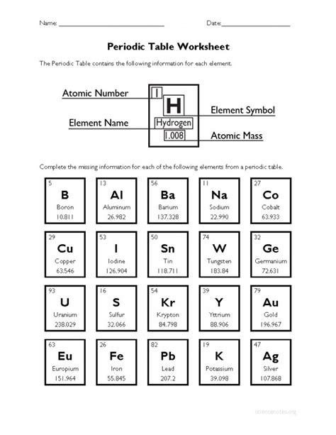mastering the periodic table activity 14 answers periodic table worksheet answer key science notes and