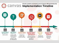 Canvas Information Technology Services University of
