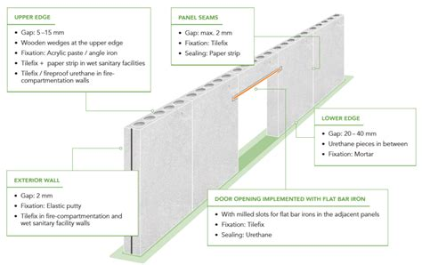 lightweight panel wall system manufacturer of lightweight wall panel indiaprecast