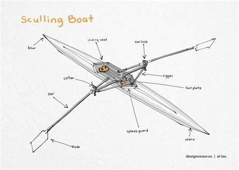Sculling Oar Boat by Boat Designosaur Us