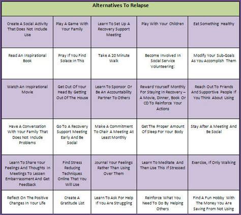 all worksheets 187 relapse prevention worksheets for